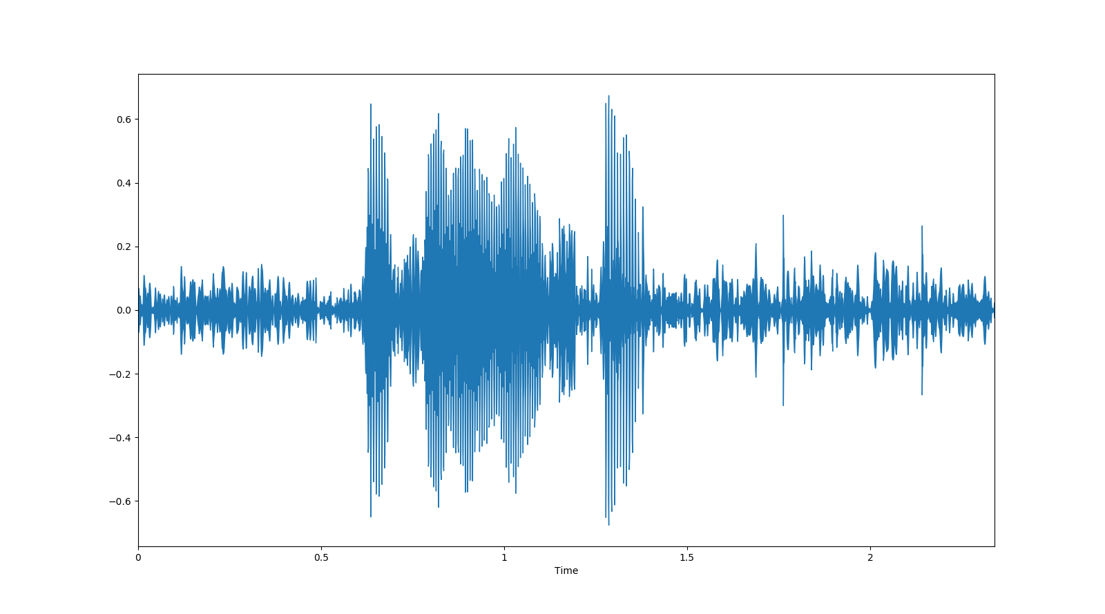 出力波形の画像