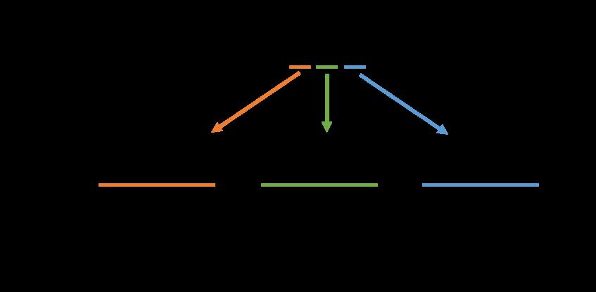 2進数を10審に変換する方法